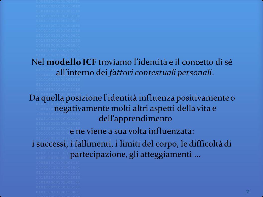 Nel modello ICF troviamo lidentità e il concetto di sé allinterno dei fattori contestuali personali.