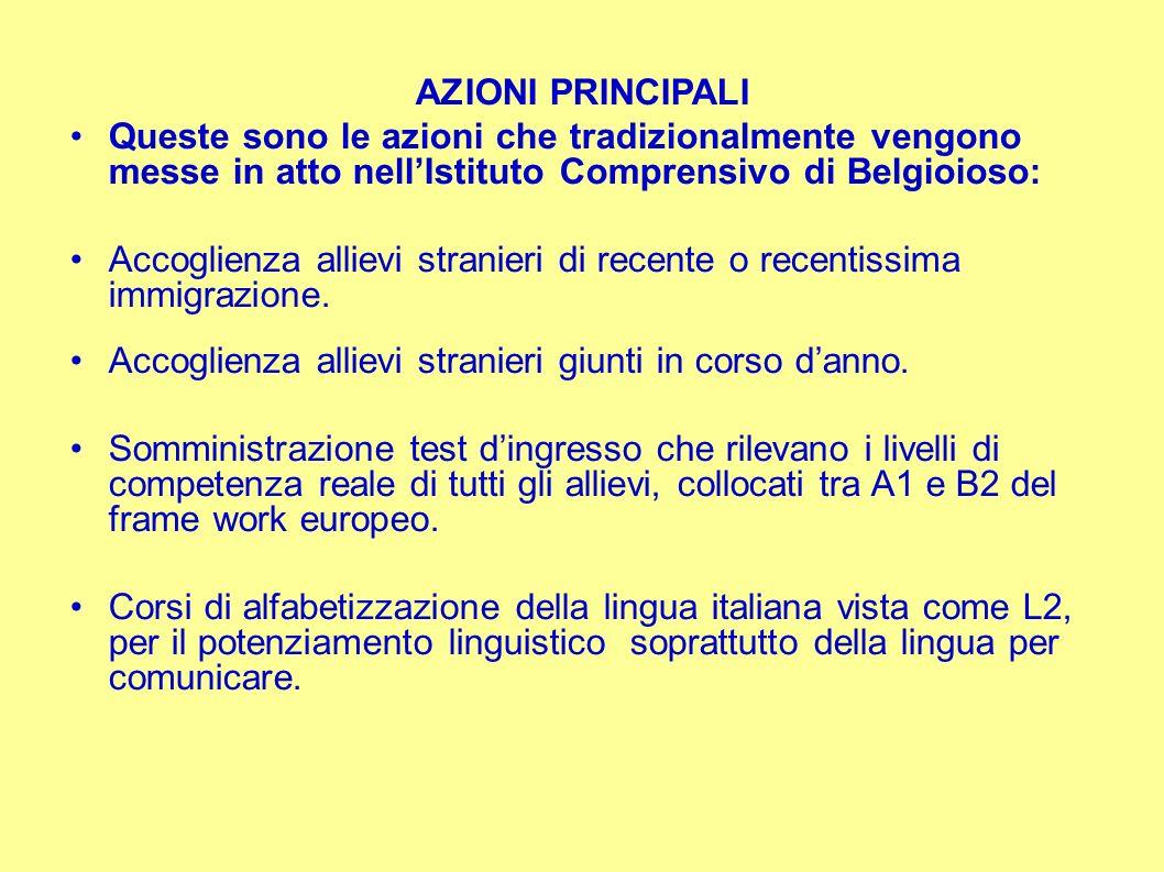 AZIONI PRINCIPALI Queste sono le azioni che tradizionalmente vengono messe in atto nellIstituto Comprensivo di Belgioioso: Accoglienza allievi stranieri di recente o recentissima immigrazione.