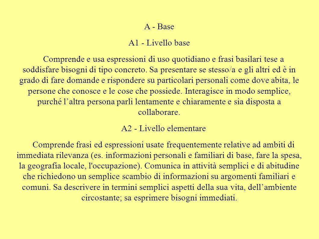 A - Base A1 - Livello base Comprende e usa espressioni di uso quotidiano e frasi basilari tese a soddisfare bisogni di tipo concreto. Sa presentare se