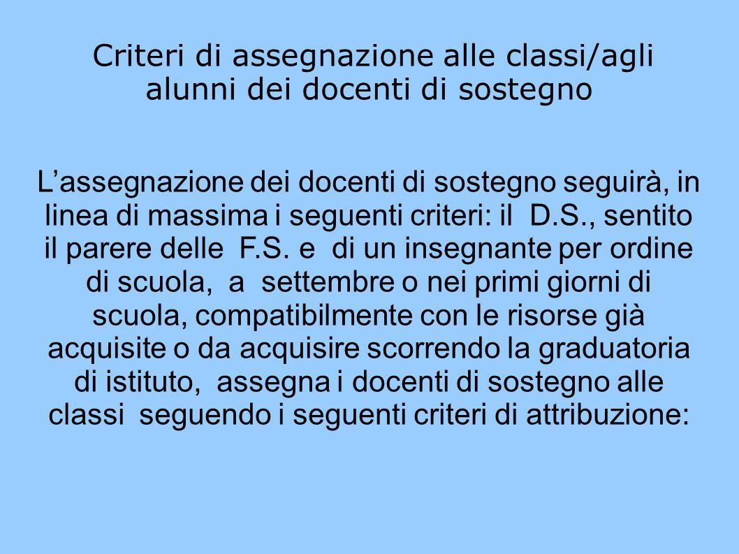 Criteri di assegnazione alle classi/agli alunni dei docenti di sostegno Lassegnazione dei docenti di sostegno seguirà, in linea di massima i seguenti criteri: il D.S., sentito il parere delle F.S.