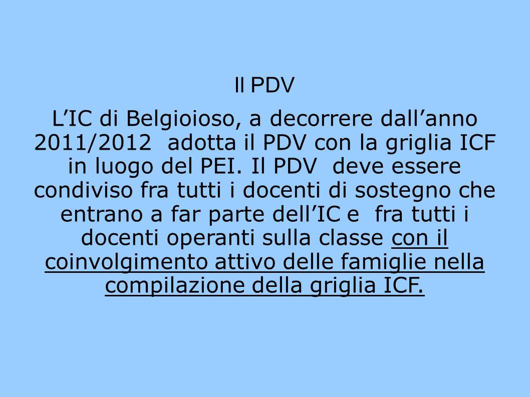 Il PDV LIC di Belgioioso, a decorrere dallanno 2011/2012 adotta il PDV con la griglia ICF in luogo del PEI. Il PDV deve essere condiviso fra tutti i d