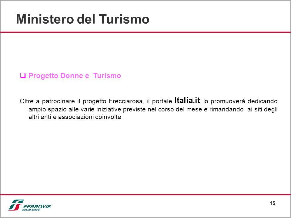15 Ministero del Turismo Progetto Donne e Turismo Oltre a patrocinare il progetto Frecciarosa, il portale Italia.it lo promuoverà dedicando ampio spazio alle varie iniziative previste nel corso del mese e rimandando ai siti degli altri enti e associazioni coinvolte