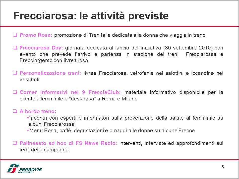 6 Promozione Rosa OFFERTA SU TUTTI I TRENI DELLA MEDIA E LUNGA PERCORRENZA.