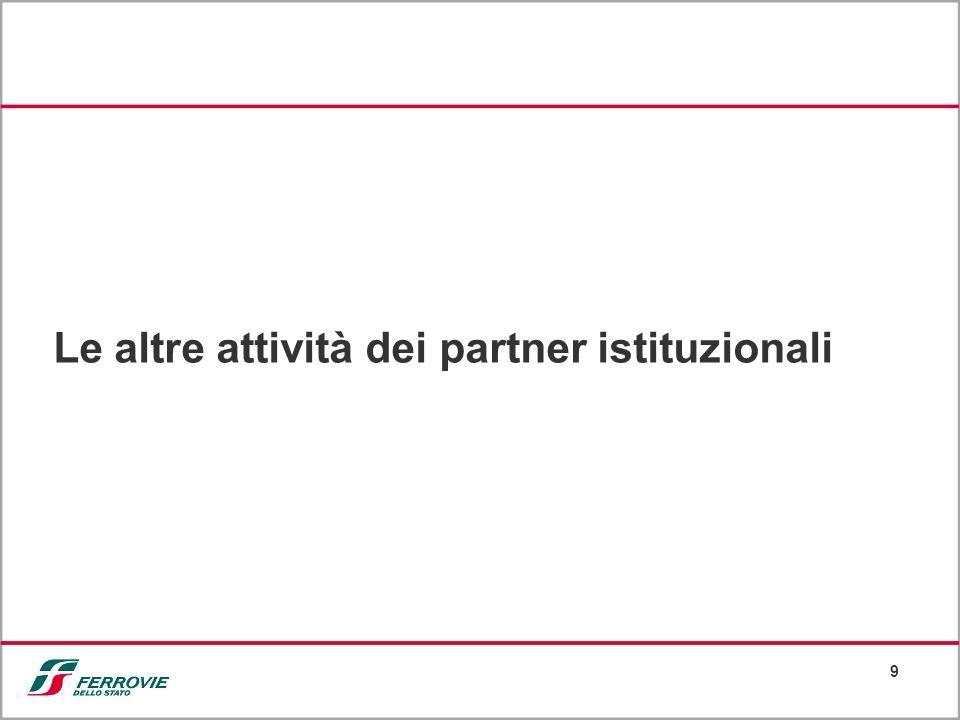 9 Le altre attività dei partner istituzionali