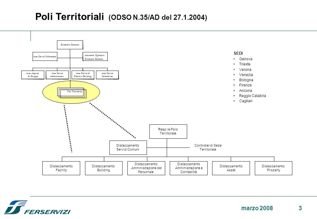2marzo 2008 Resp.le Polo Territoriale Distaccamento Amministrazione del Personale Distaccamento Amministrazione e Contabilità Distaccamento Asset Dist