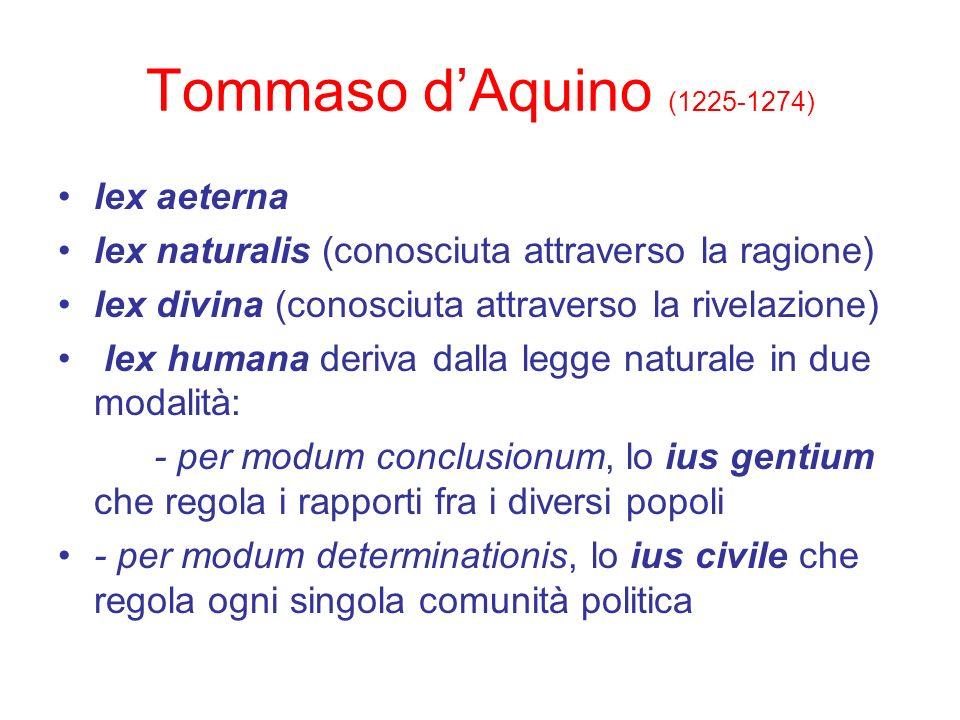 Tommaso dAquino (1225-1274) lex aeterna lex naturalis (conosciuta attraverso la ragione) lex divina (conosciuta attraverso la rivelazione) lex humana