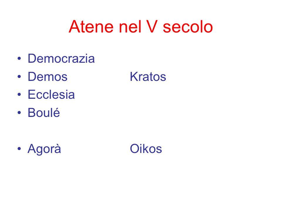 Atene nel V secolo Democrazia DemosKratos Ecclesia Boulé AgoràOikos
