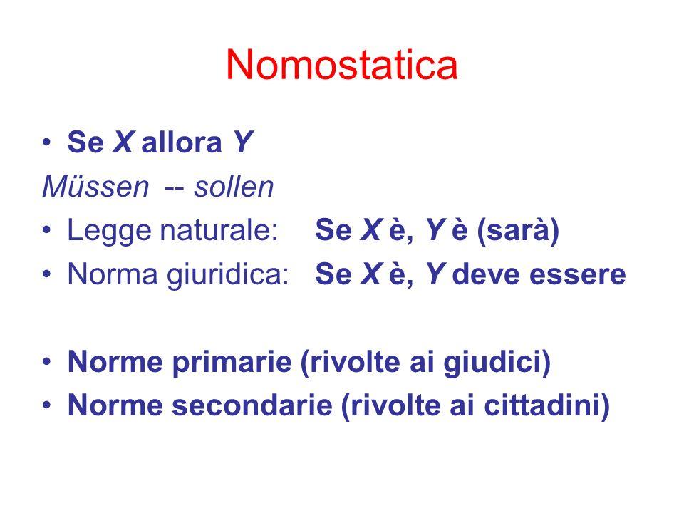 Nomostatica Se X allora Y Müssen -- sollen Legge naturale: Se X è, Y è (sarà) Norma giuridica: Se X è, Y deve essere Norme primarie (rivolte ai giudic