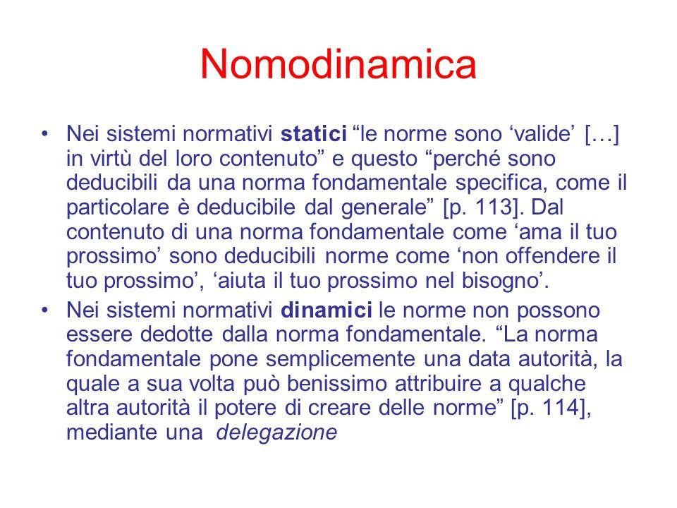 Nomodinamica Nei sistemi normativi statici le norme sono valide […] in virtù del loro contenuto e questo perché sono deducibili da una norma fondament