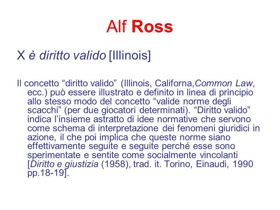 Alf Ross X è diritto valido [Illinois] Il concetto diritto valido (Illinois, Californa,Common Law, ecc.) può essere illustrato e definito in linea di