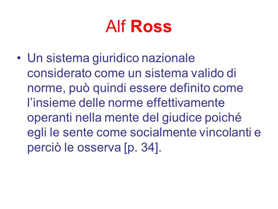Alf Ross Un sistema giuridico nazionale considerato come un sistema valido di norme, può quindi essere definito come linsieme delle norme effettivamen