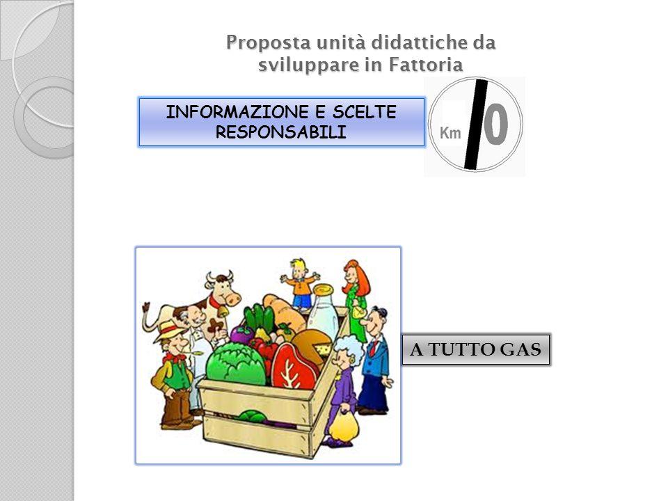 INFORMAZIONE E SCELTE RESPONSABILI A TUTTO GAS Proposta unità didattiche da sviluppare in Fattoria