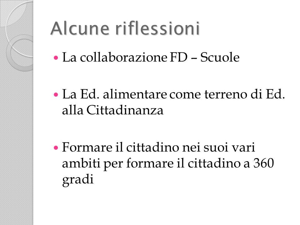 Alcune riflessioni La collaborazione FD – Scuole La Ed. alimentare come terreno di Ed. alla Cittadinanza Formare il cittadino nei suoi vari ambiti per