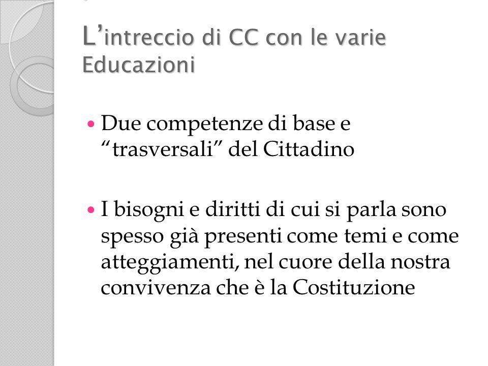 L intreccio di CC con le varie Educazioni L intreccio di CC con le varie Educazioni Due competenze di base etrasversali del Cittadino I bisogni e diri