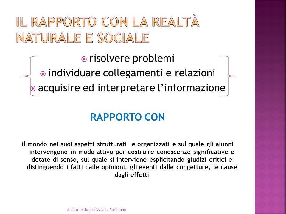 risolvere problemi individuare collegamenti e relazioni acquisire ed interpretare linformazione RAPPORTO CON il mondo nei suoi aspetti strutturati e o