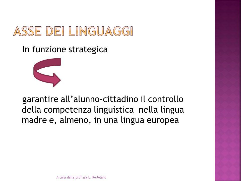 In funzione strategica garantire allalunno-cittadino il controllo della competenza linguistica nella lingua madre e, almeno, in una lingua europea A c