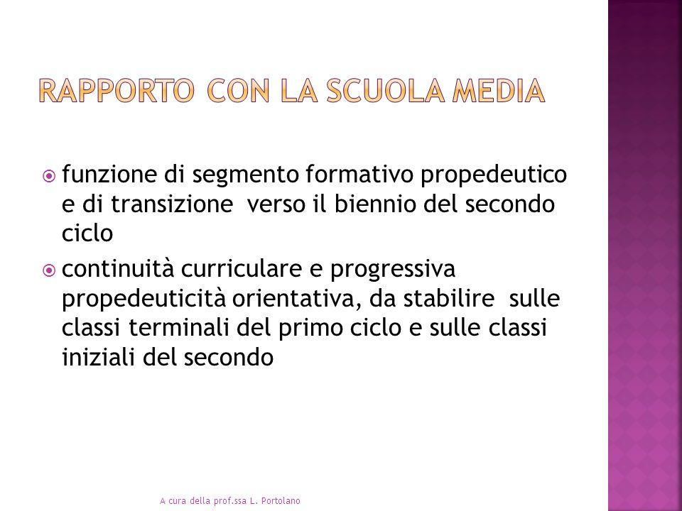 funzione di segmento formativo propedeutico e di transizione verso il biennio del secondo ciclo continuità curriculare e progressiva propedeuticità or