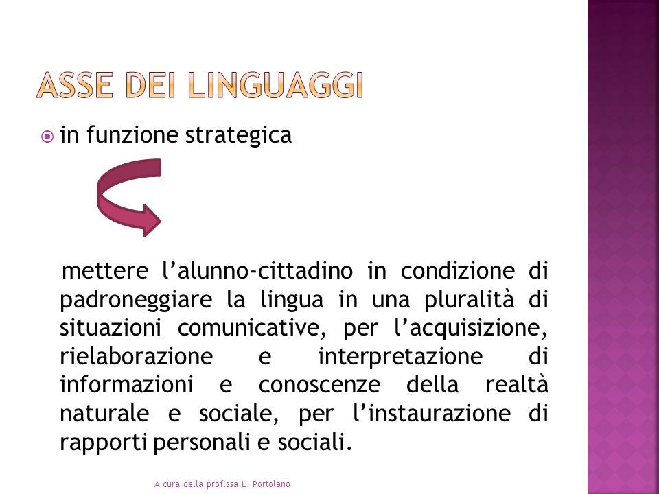in funzione strategica mettere lalunno-cittadino in condizione di padroneggiare la lingua in una pluralità di situazioni comunicative, per lacquisizio