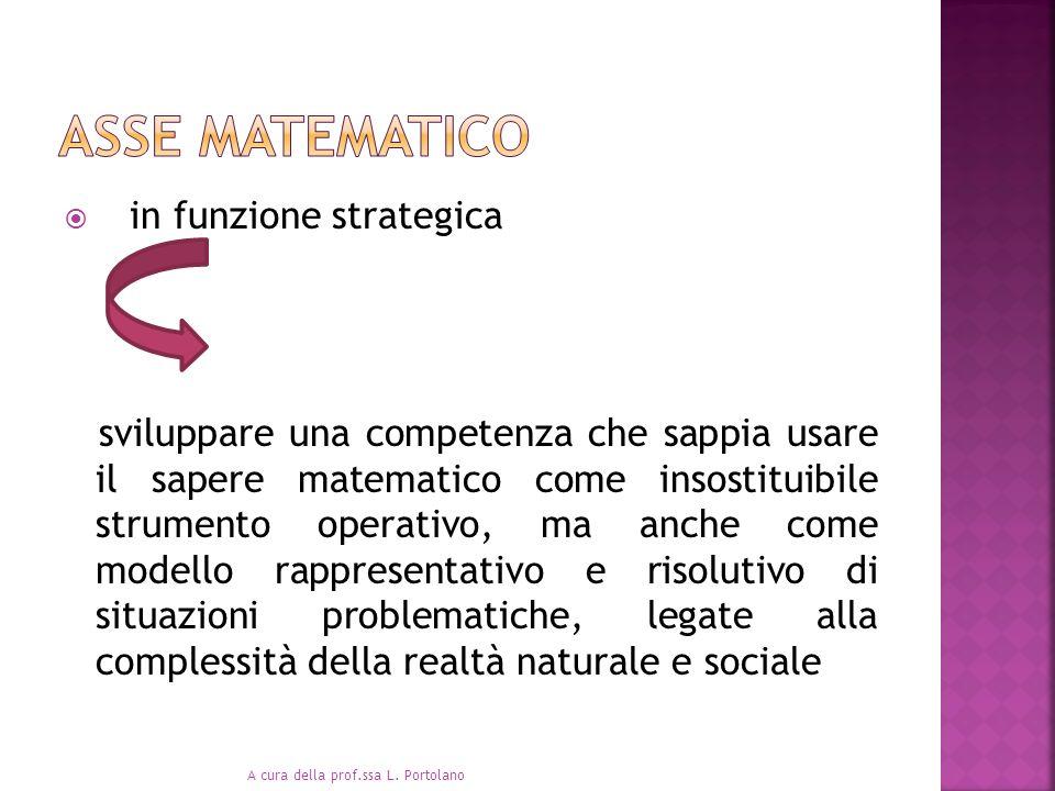 in funzione strategica sviluppare una competenza che sappia usare il sapere matematico come insostituibile strumento operativo, ma anche come modello