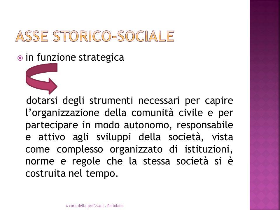 in funzione strategica dotarsi degli strumenti necessari per capire lorganizzazione della comunità civile e per partecipare in modo autonomo, responsa