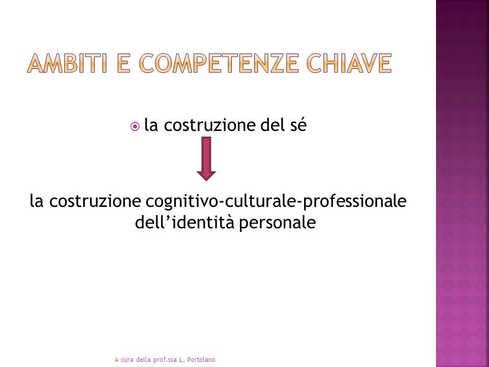 la costruzione del sé la costruzione cognitivo-culturale-professionale dellidentità personale A cura della prof.ssa L. Portolano