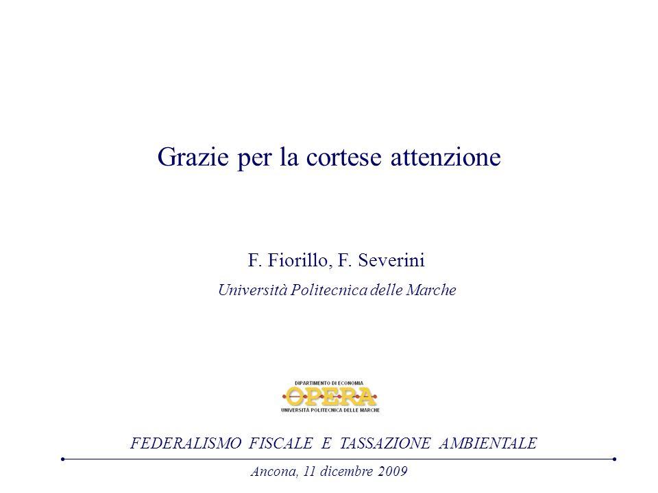 Grazie per la cortese attenzione F. Fiorillo, F. Severini Università Politecnica delle Marche Ancona, 11 dicembre 2009 FEDERALISMO FISCALE E TASSAZION