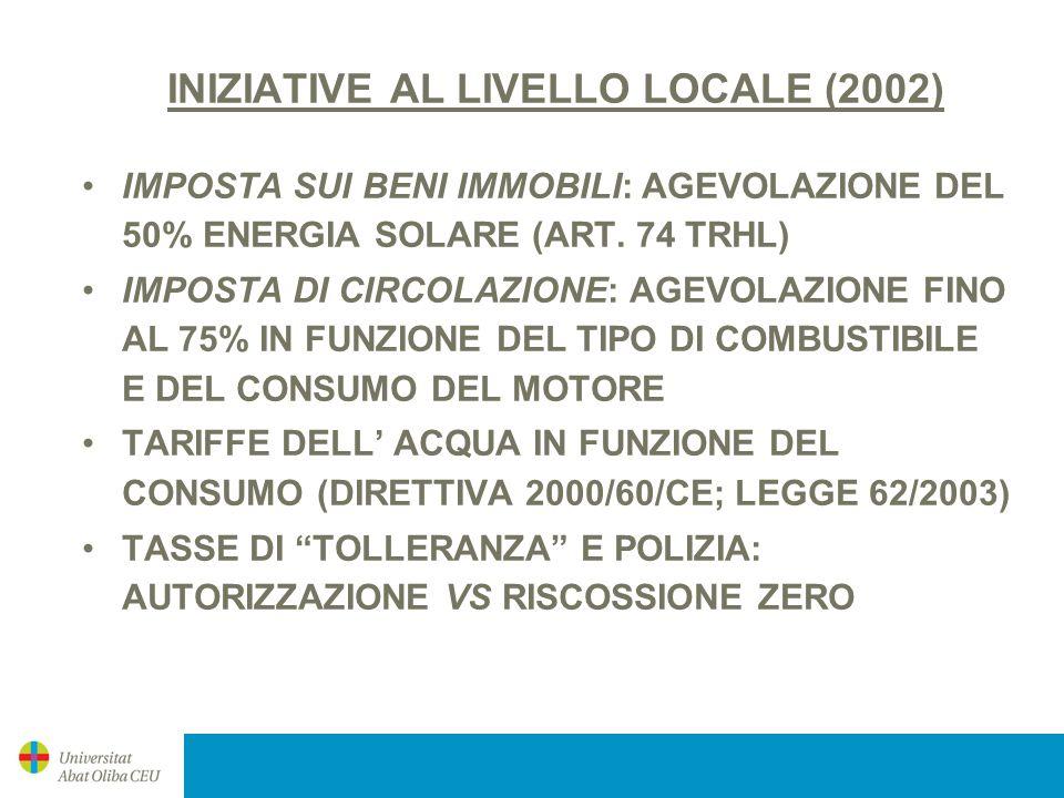 INIZIATIVE AL LIVELLO LOCALE (2002) IMPOSTA SUI BENI IMMOBILI: AGEVOLAZIONE DEL 50% ENERGIA SOLARE (ART. 74 TRHL) IMPOSTA DI CIRCOLAZIONE: AGEVOLAZION
