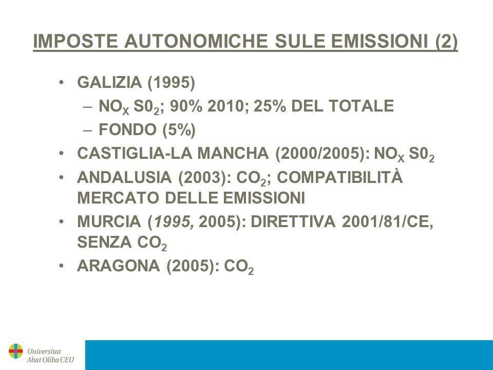 IMPOSTE AUTONOMICHE SULE EMISSIONI (2) GALIZIA (1995) –NO X S0 2 ; 90% 2010; 25% DEL TOTALE –FONDO (5%) CASTIGLIA-LA MANCHA (2000/2005): NO X S0 2 AND