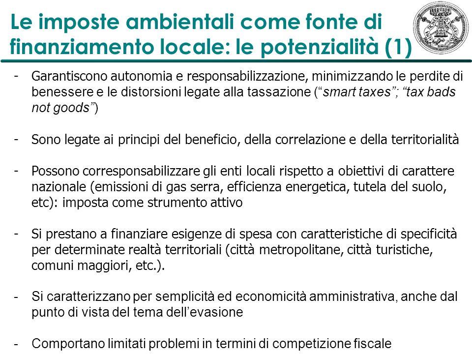 Conclusioni (1) -Autonomia finanziaria come principio costituzionale da valorizzare e promuovere -I passi avanti fatti nellapplicazione dellart.