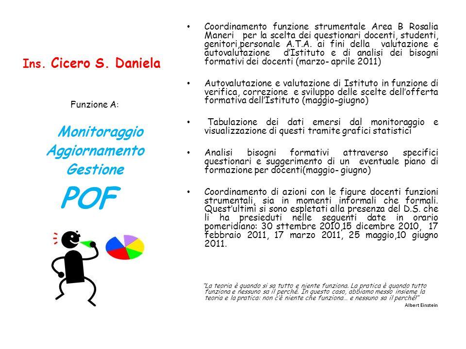 Ins. Cicero S. Daniela Coordinamento funzione strumentale Area B Rosalia Maneri per la scelta dei questionari docenti, studenti, genitori,personale A.