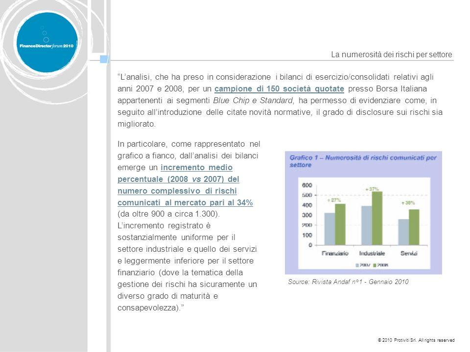 © 2010 Protiviti Srl. All rights reserved La numerosità dei rischi per settore Lanalisi, che ha preso in considerazione i bilanci di esercizio/consoli