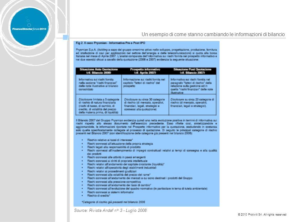 © 2010 Protiviti Srl. All rights reserved Source: Rivista Andaf n° 3 - Luglio 2008 Un esempio di come stanno cambiando le informazioni di bilancio