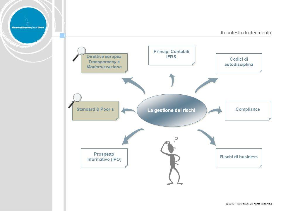 © 2010 Protiviti Srl. All rights reserved Rischi di business Compliance Codici di autodisciplina Prospetto informativo (IPO) Standard & Poors Principi
