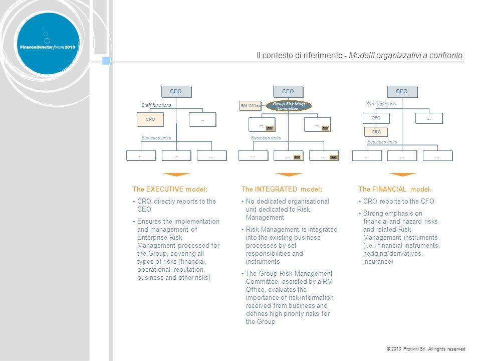 © 2010 Protiviti Srl. All rights reserved Il contesto di riferimento - Modelli organizzativi a confronto The EXECUTIVE model: CRO directly reports to