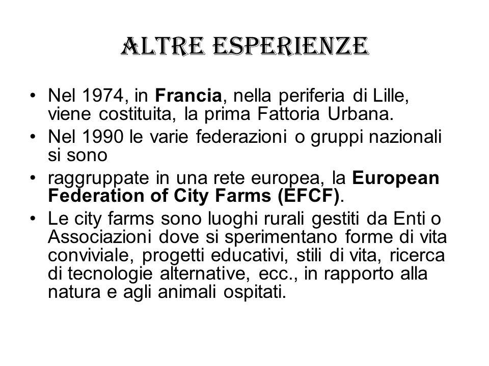 Altre esperienze Nel 1974, in Francia, nella periferia di Lille, viene costituita, la prima Fattoria Urbana. Nel 1990 le varie federazioni o gruppi na
