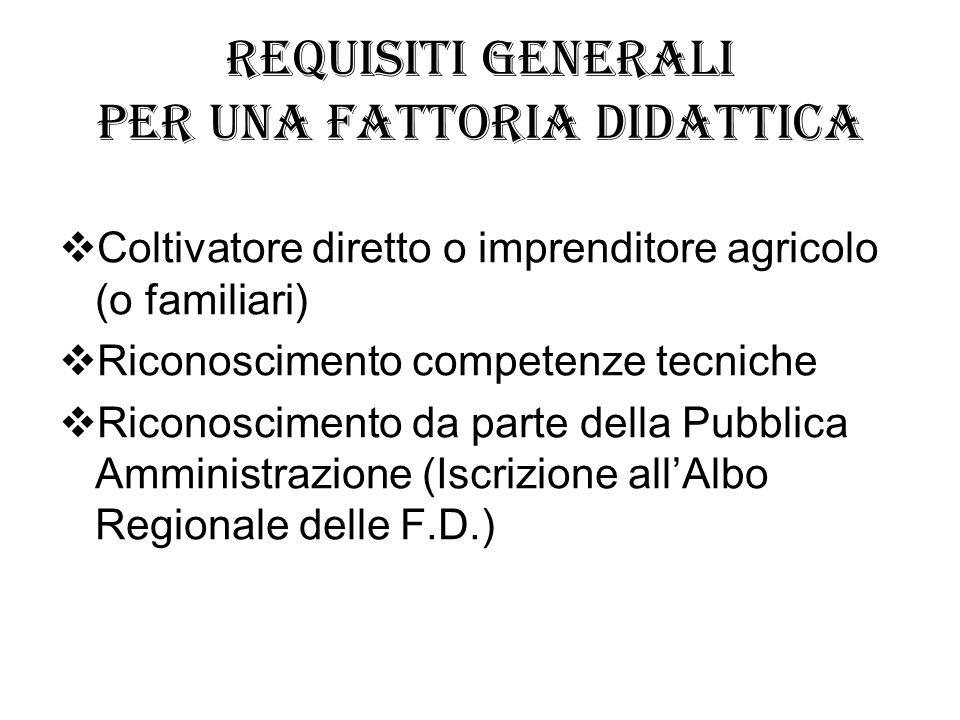 Requisiti generali per una fattoria didattica Coltivatore diretto o imprenditore agricolo (o familiari) Riconoscimento competenze tecniche Riconoscime