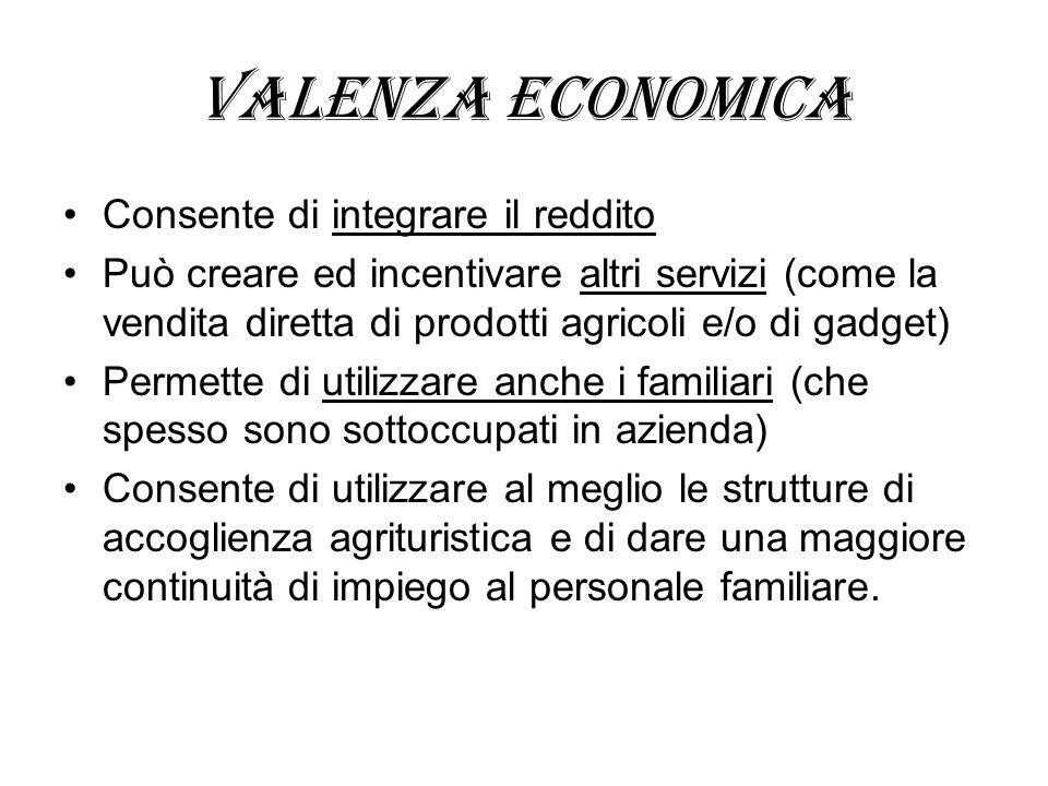 Valenza economica Consente di integrare il reddito Può creare ed incentivare altri servizi (come la vendita diretta di prodotti agricoli e/o di gadget