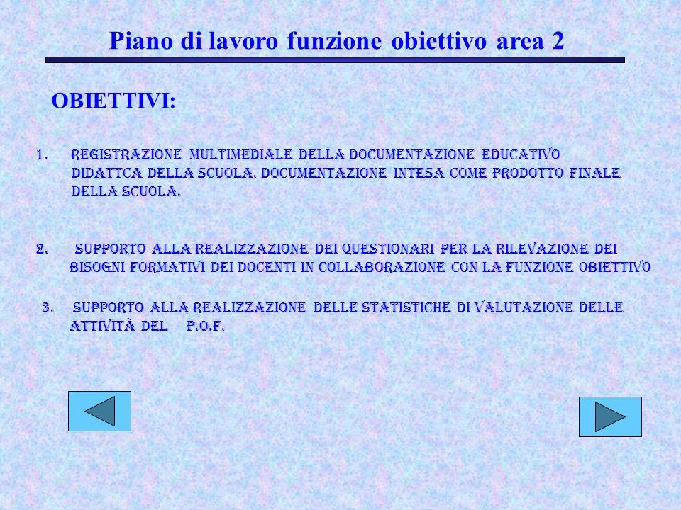 Piano di lavoro funzione obiettivo area 2 1.
