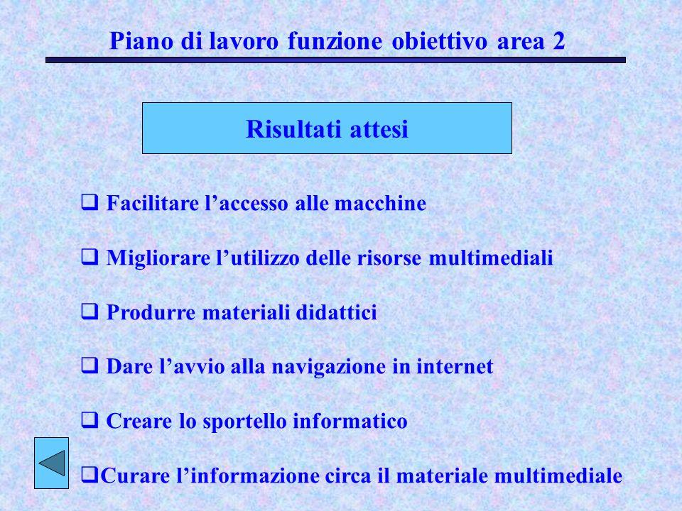Piano di lavoro funzione obiettivo area 2 Obiettivo 2 e Ob.