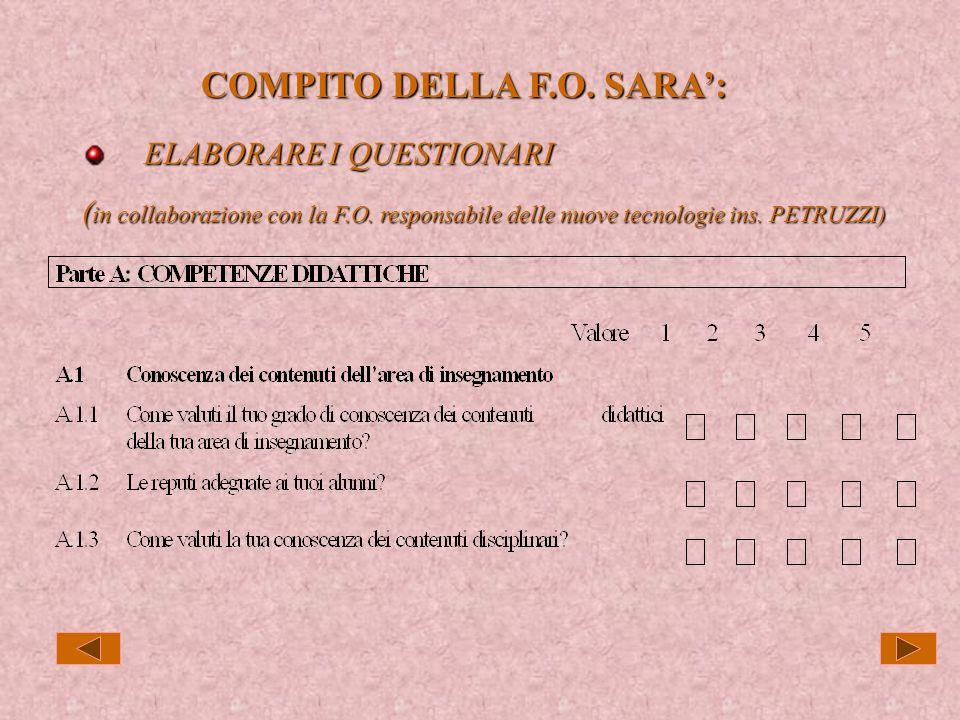 COMPITO DELLA F.O.