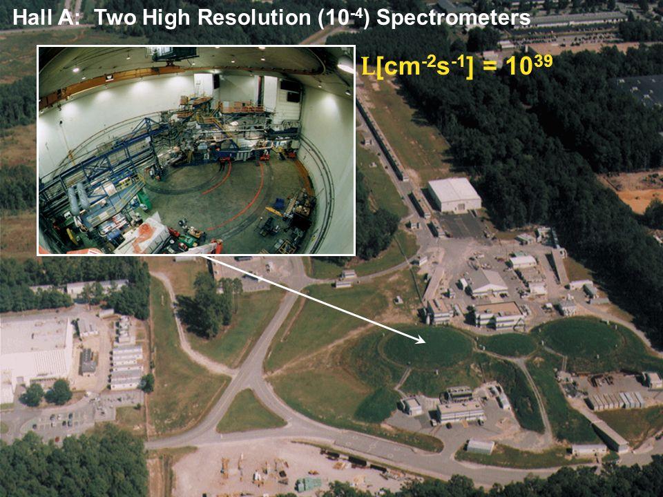 18 Set 2008 JLab12.0 Hall B: The CEBAF Large Acceptance Spectrometer (CLAS) L [cm -2 s -1 ] = 10 34