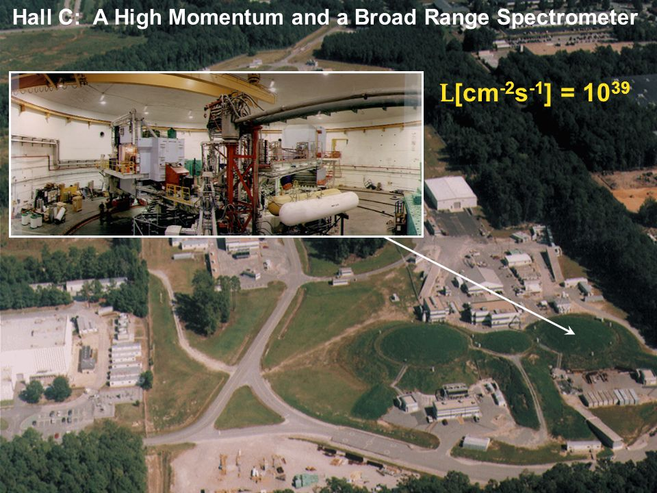 18 Set 2008 JLab12.0 Hall C: A High Momentum and a Broad Range Spectrometer L [cm -2 s -1 ] = 10 39