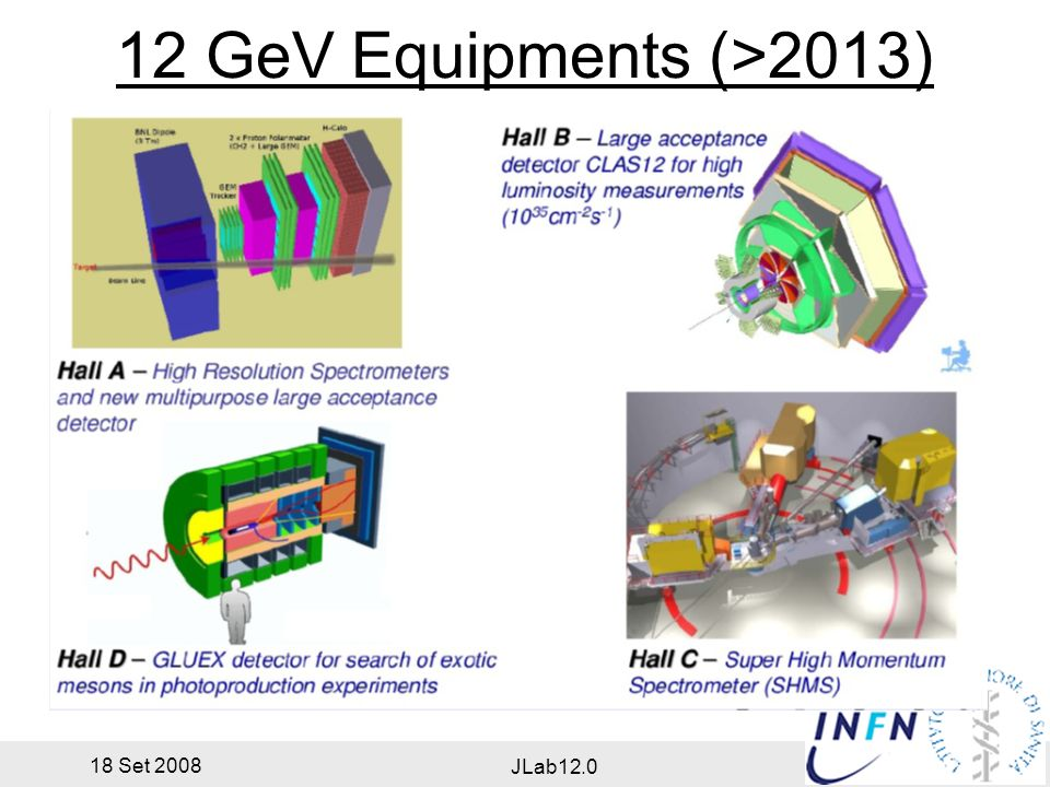 18 Set 2008 JLab12.0 12 GeV Equipments (>2013)