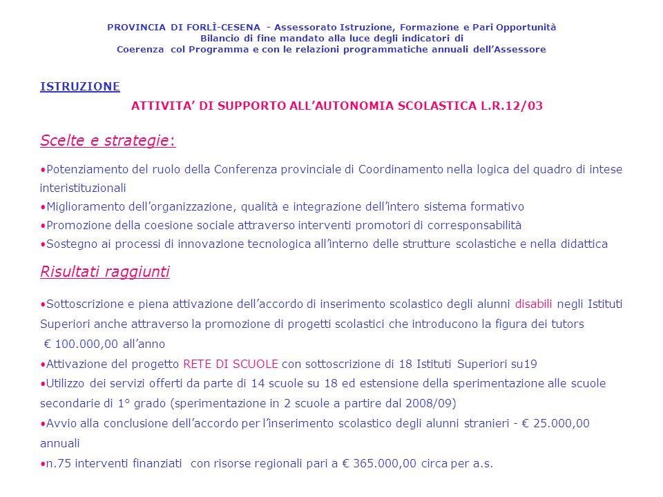 ISTRUZIONE ATTIVITA DI SUPPORTO ALLAUTONOMIA SCOLASTICA L.R.12/03 Scelte e strategie: Potenziamento del ruolo della Conferenza provinciale di Coordina