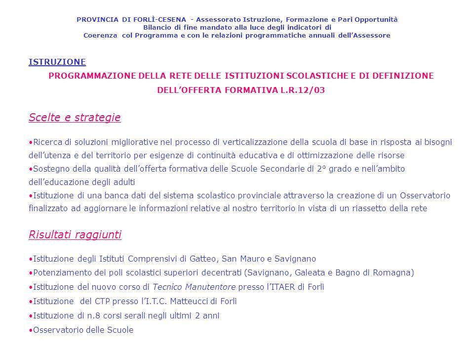ISTRUZIONE PROGRAMMAZIONE DELLA RETE DELLE ISTITUZIONI SCOLASTICHE E DI DEFINIZIONE DELLOFFERTA FORMATIVA L.R.12/03 Scelte e strategie Ricerca di solu