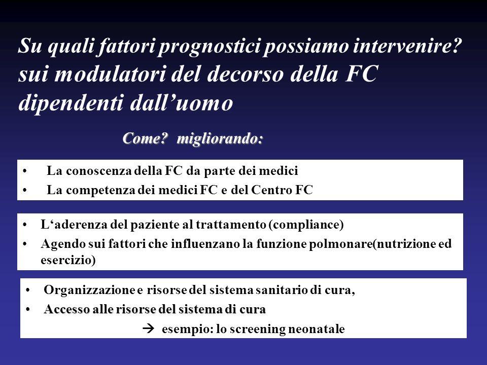 Come? migliorando: La conoscenza della FC da parte dei medici La competenza dei medici FC e del Centro FC Laderenza del paziente al trattamento (compl