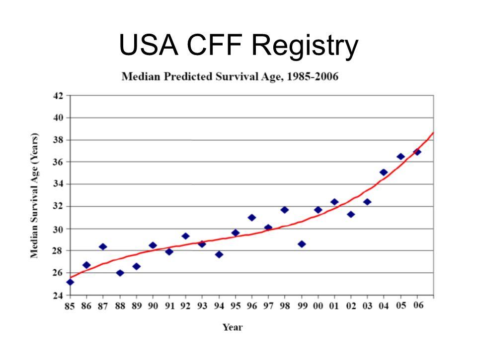 USA CFF Registry