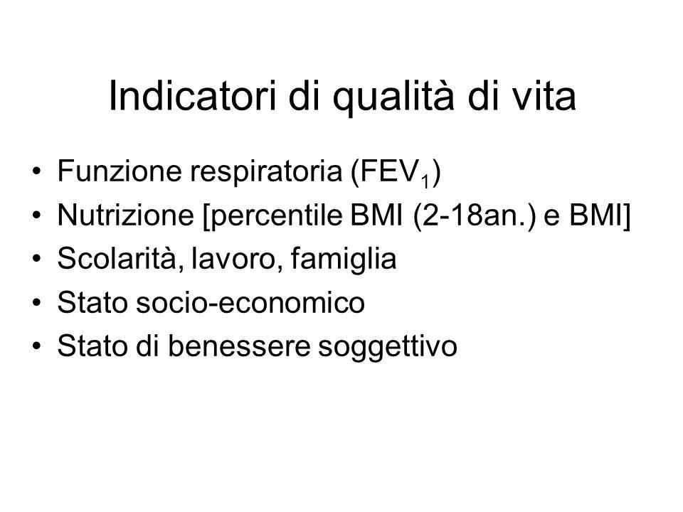 Indicatori di qualità di vita Funzione respiratoria (FEV 1 ) Nutrizione [percentile BMI (2-18an.) e BMI] Scolarità, lavoro, famiglia Stato socio-econo