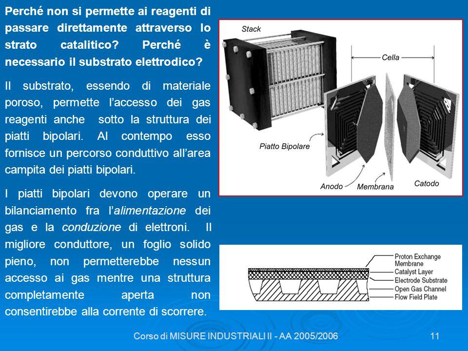 Corso di MISURE INDUSTRIALI II - AA 2005/200611 Perché non si permette ai reagenti di passare direttamente attraverso lo strato catalitico? Perché è n