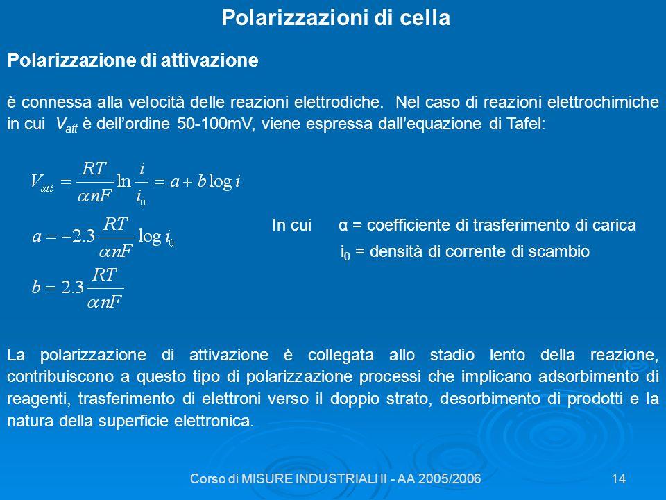 Corso di MISURE INDUSTRIALI II - AA 2005/200614 Polarizzazioni di cella Polarizzazione di attivazione è connessa alla velocità delle reazioni elettrod
